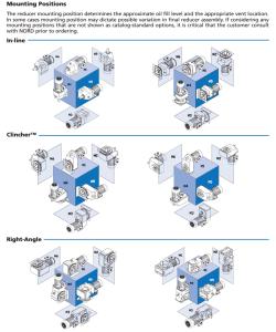 nord gearmotors, nord gear motors, gear motors, gearmotor, geared motor